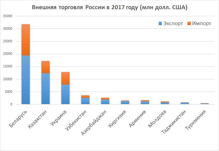 ТСЖ БЕЛАРУСЬ, Красноярск, Красноярский край, ИНН 2463057181, ОГРН.